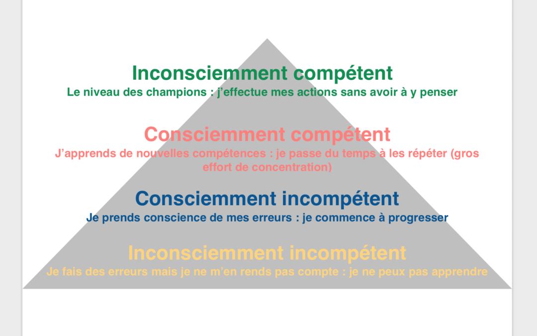 Apprendre et progresser: les 4 étapes clés selon Maslow